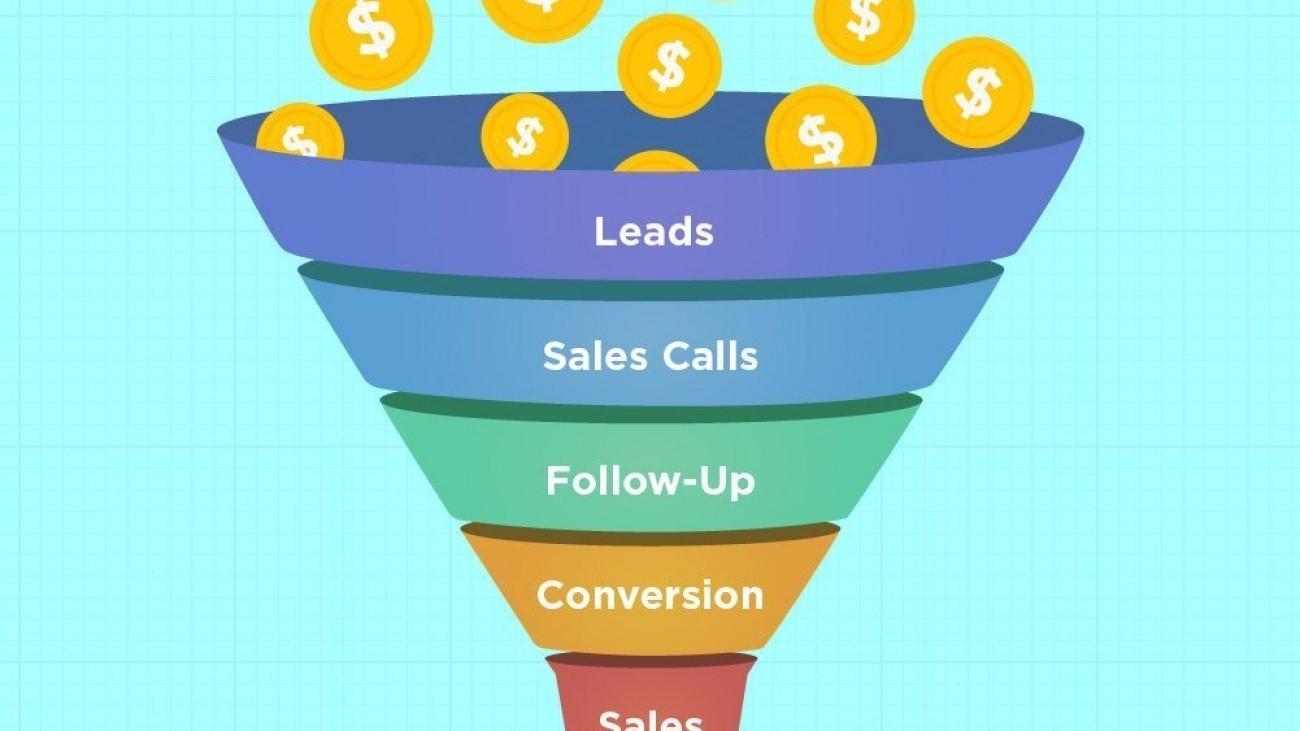 Sales Funnel Showdown