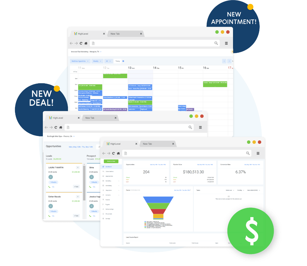 What You Get With Clickfunnels and GoHighLevel
